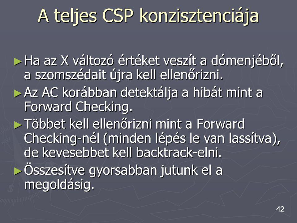 42 ► Ha az X változó értéket veszít a dómenjéből, a szomszédait újra kell ellenőrizni. ► Az AC korábban detektálja a hibát mint a Forward Checking. ►