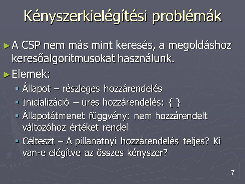 7 ► A CSP nem más mint keresés, a megoldáshoz keresőalgoritmusokat használunk. ► Elemek:  Állapot – részleges hozzárendelés  Inicializáció – üres ho