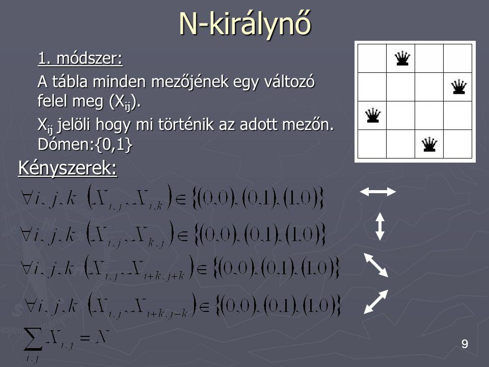 9 N-királynő 1. módszer: A tábla minden mezőjének egy változó felel meg (X ij ). X ij jelöli hogy mi történik az adott mezőn. Dómen:{0,1} Kényszerek: