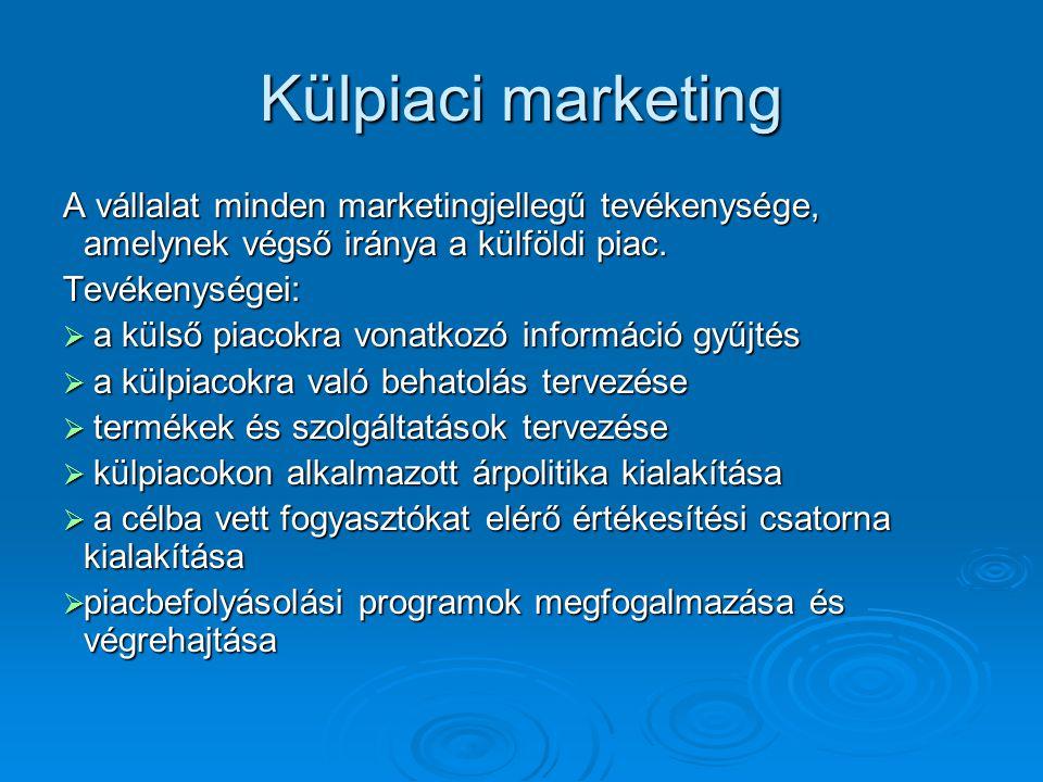 Külpiaci marketing A vállalat minden marketingjellegű tevékenysége, amelynek végső iránya a külföldi piac. Tevékenységei:  a külső piacokra vonatkozó