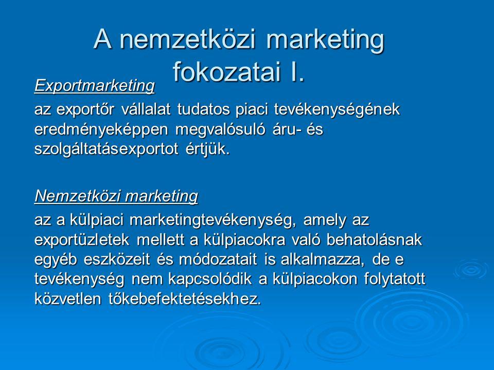 A nemzetközi marketing fokozatai I. Exportmarketing az exportőr vállalat tudatos piaci tevékenységének eredményeképpen megvalósuló áru- és szolgáltatá