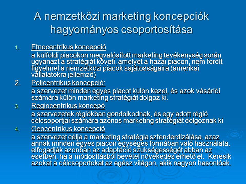 Versenytársak Piac szintjei:  Termék szintje- ahol a szervezet minden olyan vállalattal verseng, amely az adott szervezet kínálatával azonos terméket árusít vagy szolgáltatást nyújt  Termékkategória szintje- ahol a vállalat kínálatával azonos termék- vagy szolgáltatáskategóriába tartozó javakat vagy szolgáltatásokat kínál  Szükséglet szintje- ahol a vállalat minden olyan szervezetet konkurál, amely ugyanarra a szükségletre kínál megoldást a javaival vagy szolgáltatásaival, mint a szervezet  Pénz szintje- ahol a vállalat minden olyan intézménnyel versenyez, amely a fogyasztónak ugyanazon pénzét szeretné megszerezni