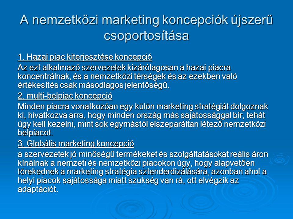 A nemzetközi marketing koncepciók újszerű csoportosítása 1. Hazai piac kiterjesztése koncepció Az ezt alkalmazó szervezetek kizárólagosan a hazai piac