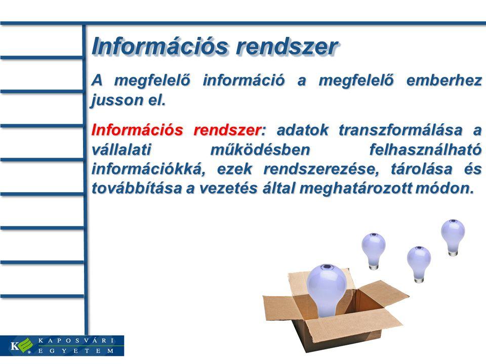 Információs rendszer A megfelelő információ a megfelelő emberhez jusson el.