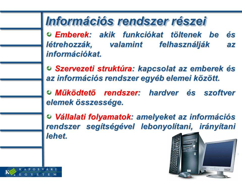 Információs rendszer részei Emberek: akik funkciókat töltenek be és létrehozzák, valamint felhasználják az információkat.