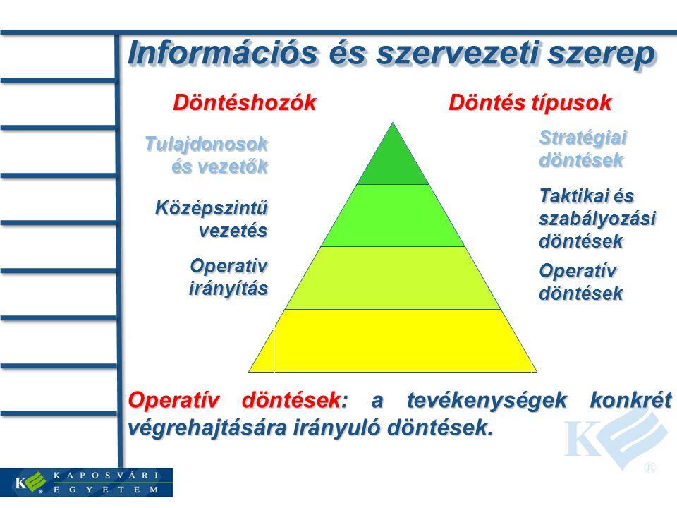 Információs és szervezeti szerep Tulajdonosok és vezetők Középszintű vezetés Operatív irányítás Döntéshozók Döntés típusok Stratégiai döntések Taktikai és szabályozási döntések Operatív döntések Operatív döntések: a tevékenységek konkrét végrehajtására irányuló döntések.