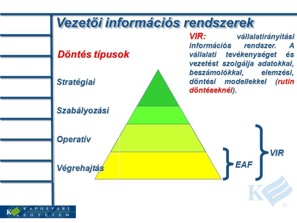 Vezetői információs rendszerek Döntés típusok StratégiaiSzabályozási Operatív Végrehajtás EAF VIR VIR: vállalatirányítási információs rendszer.