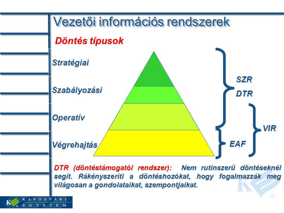 Vezetői információs rendszerek Döntés típusok Stratégiai Szabályozási Operatív Végrehajtás SZRDTR EAF VIR DTR (döntéstámogatói rendszer): Nem rutinszerű döntéseknél segít.