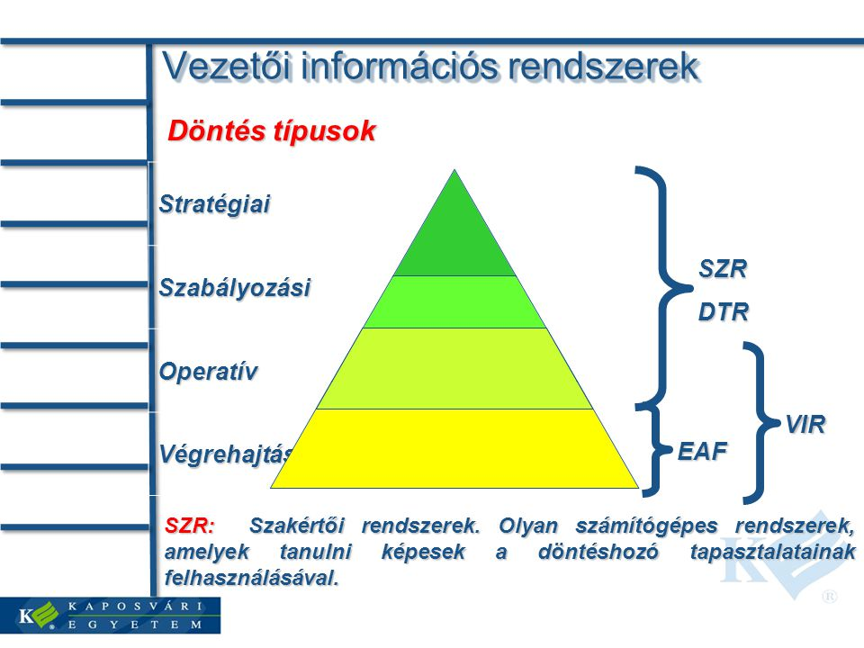Vezetői információs rendszerek Döntés típusok Stratégiai Szabályozási Operatív Végrehajtás SZRDTR EAF VIR SZR: Szakértői rendszerek.