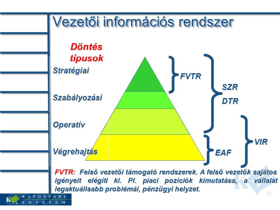 Vezetői információs rendszer Döntés típusok StratégiaiSzabályozási Operatív Végrehajtás FVTR SZRDTR EAF VIR FVTR: Felső vezetői támogató rendszerek.