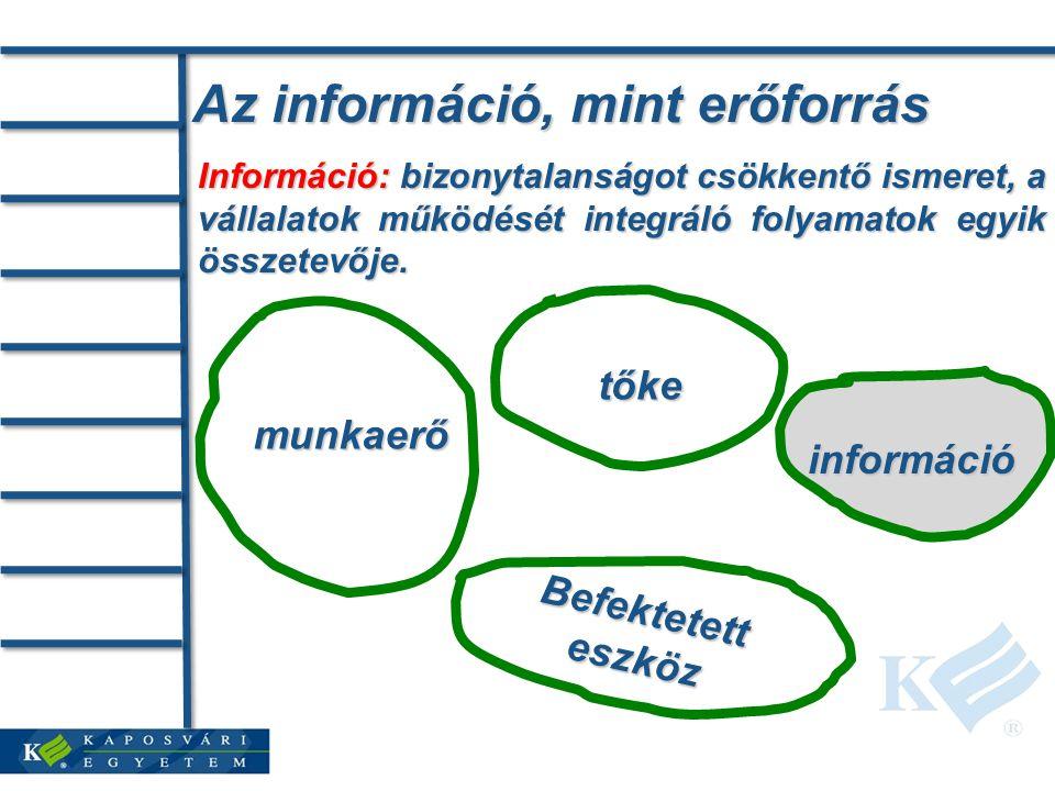 Információ: bizonytalanságot csökkentő ismeret, a vállalatok működését integráló folyamatok egyik összetevője.