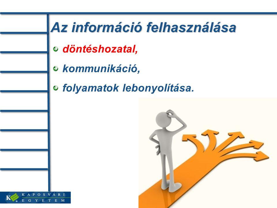 Az információ felhasználása döntéshozatal, kommunikáció, folyamatok lebonyolítása.