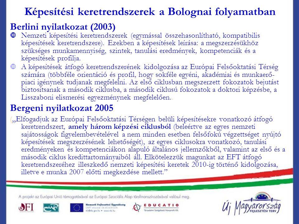 Képesítési keretrendszerek a Bolognai folyamatban Berlini nyilatkozat (2003)   Nemzeti képesítési keretrendszerek (egymással összehasonlítható, kompatibilis képesítések keretrendszere).