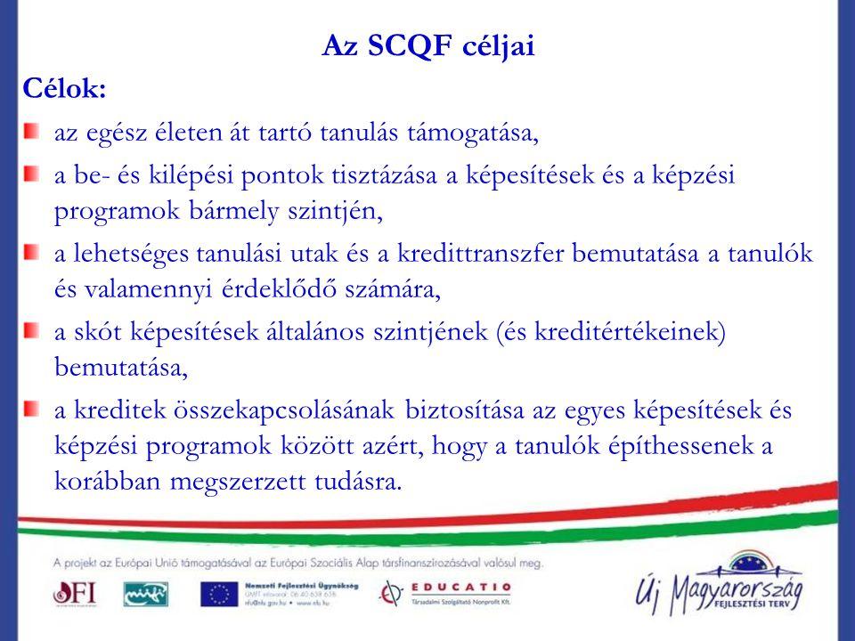 Az SCQF szintjellemzői Szintjellemzők Tudás és ismeretek – általában szakterülethez kötött Gyakorlat (alkalmazott tudás és ismeretek) Általános kognitív képességek, pl.