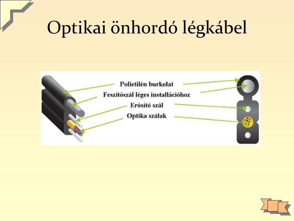 Légkábelek építése Oszlopoknak gödör ásás (gödör mélysége függ az oszlop magasságától) Oszlopok felállítása (csörlővel vagy kézzel) Oszlopok rögzítése, gödör betemetése Kábel kifektetése az oszlopok mentén Csörlő és/vagy csigasor segítségével kábelek felhúzása az oszlopokra Kábel megfogatása a kábeltartó szerkezetekkel az oszlopokon Kötésekhez és leágazásokhoz tartalék hagyás az utolsó oszlopon