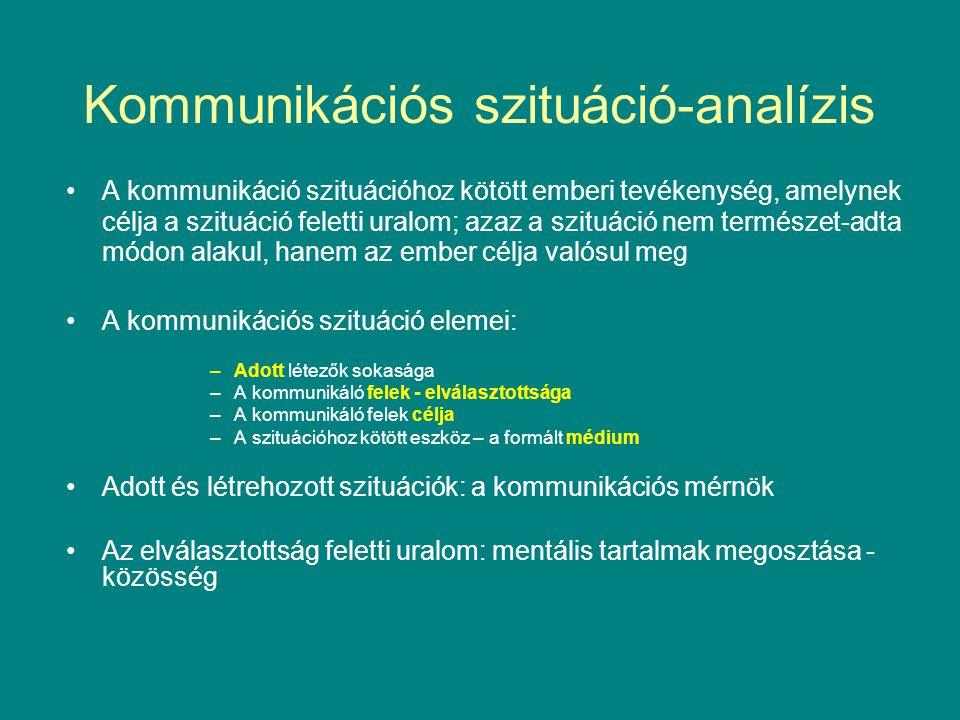 """Kommunikációs szituáció-analízis A kommunikáló felek szerepe: """"eszközkészítés és """"eszközhasználat interpretáció és másodlagos reprezentáció révén – médium Az eszköz – a médium Adott létezők szituációhoz kötött interpretációja révén létrehozott létező Közvetít a felek és céljuk között Strukturált – kommunikációs gépek A kommunikációs szituáció nyitottsága és végessége"""