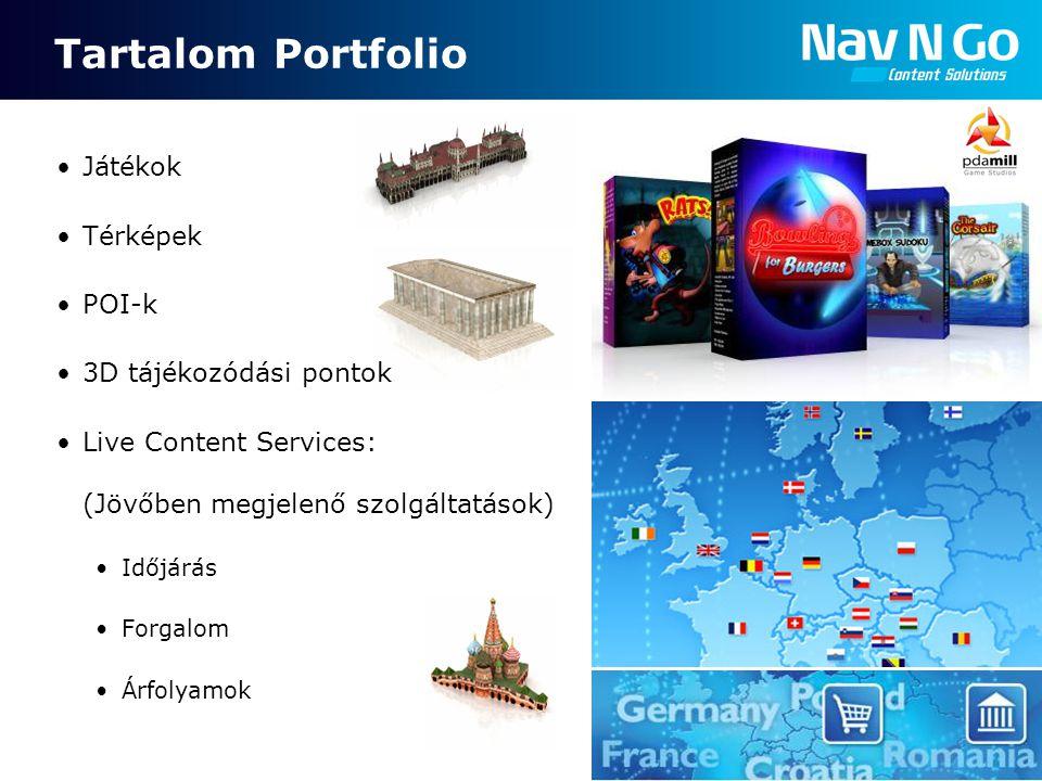 Tartalom Portfolio Játékok Térképek POI-k 3D tájékozódási pontok Live Content Services: (Jövőben megjelenő szolgáltatások) Időjárás Forgalom Árfolyamok