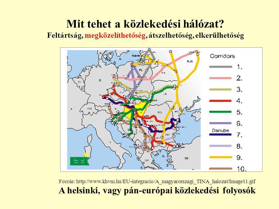 Mit tehet a közlekedési hálózat? Feltártság, megközelíthetőség, átszelhetőség, elkerülhetőség Forrás: http://www.khvm.hu/EU-integracio/A_magyarorszagi