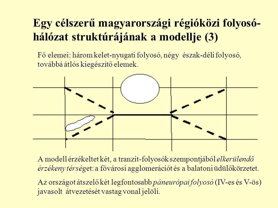 A modell érzékeltet két, a tranzit-folyosók szempontjából elkerülendő érzékeny térséget: a fővárosi agglomerációt és a balatoni üdülőkörzetet.