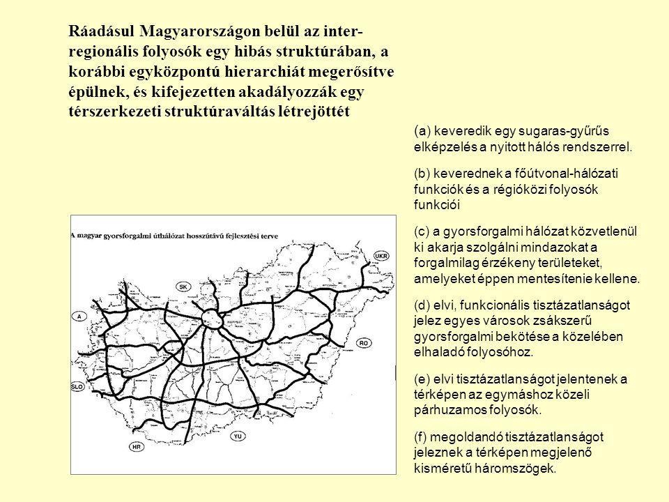 ( a) keveredik egy sugaras-gyűrűs elképzelés a nyitott hálós rendszerrel.