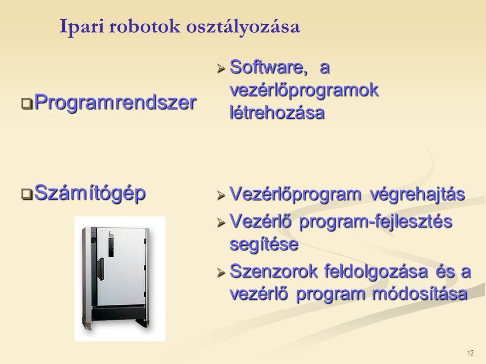12  Programrendszer  Számítógép  Software, a vezérlőprogramok létrehozása  Vezérlőprogram végrehajtás  Vezérlő program-fejlesztés segítése  Szen