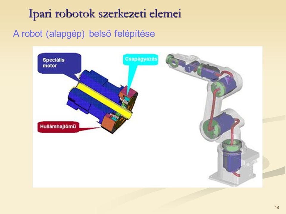 18 Ipari robotok szerkezeti elemei A robot (alapgép) belső felépítése