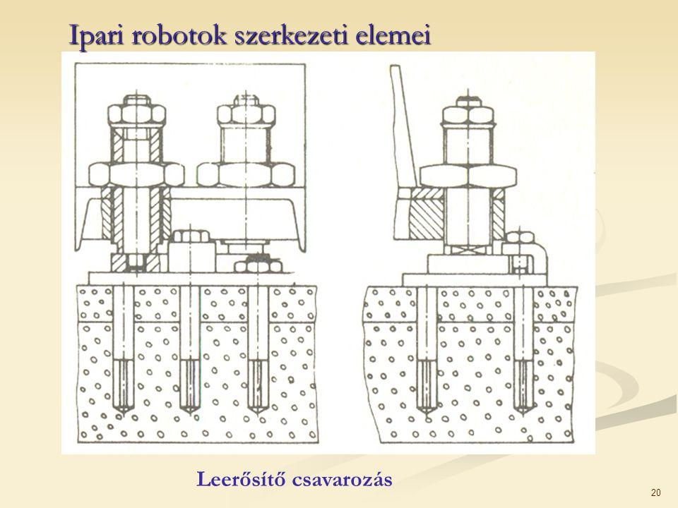20 Leerősítő csavarozás Ipari robotok szerkezeti elemei