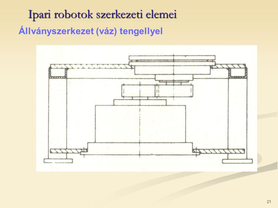 21 Ipari robotok szerkezeti elemei Állványszerkezet (váz) tengellyel