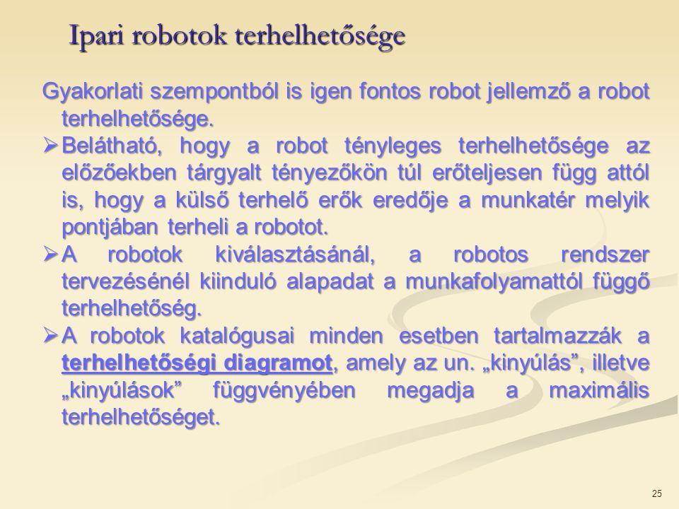 25 Ipari robotok terhelhetősége Gyakorlati szempontból is igen fontos robot jellemző a robot terhelhetősége.  Belátható, hogy a robot tényleges terhe