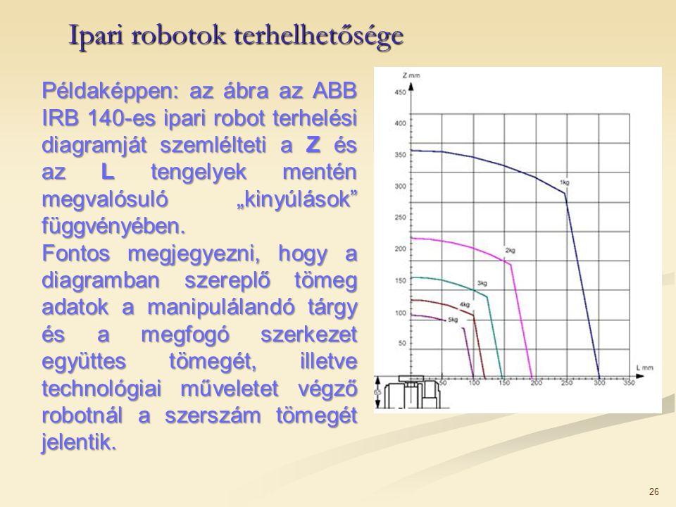 26 Ipari robotok terhelhetősége Példaképpen: az ábra az ABB IRB 140-es ipari robot terhelési diagramját szemlélteti a Z és az L tengelyek mentén megva
