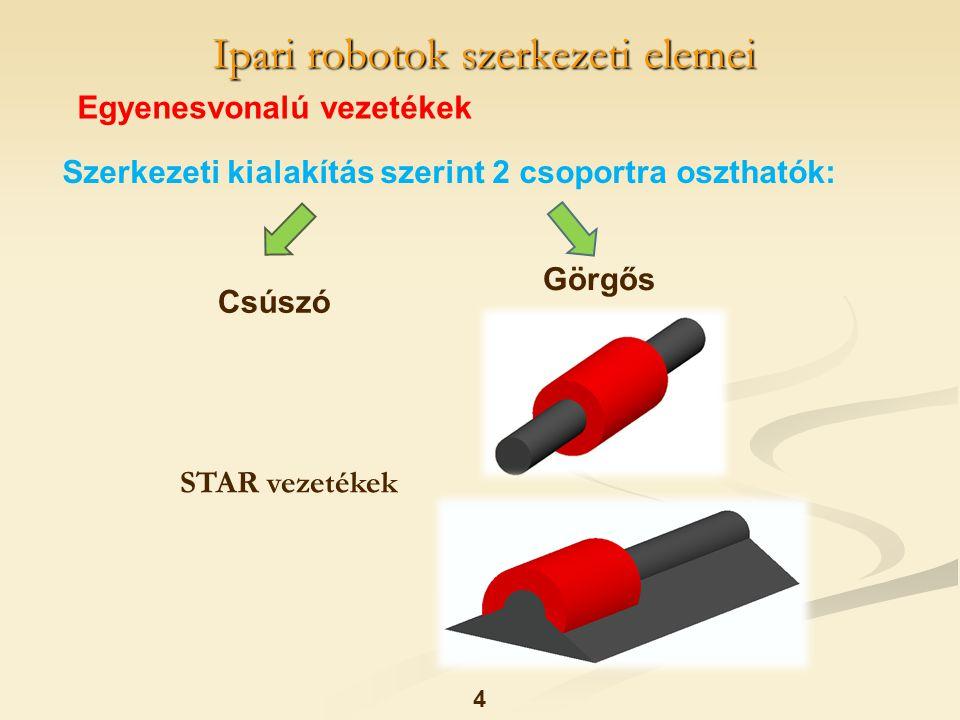 Ipari robotok szerkezeti elemei 4 Egyenesvonalú vezetékek Szerkezeti kialakítás szerint 2 csoportra oszthatók: Csúszó Görgős STAR vezetékek