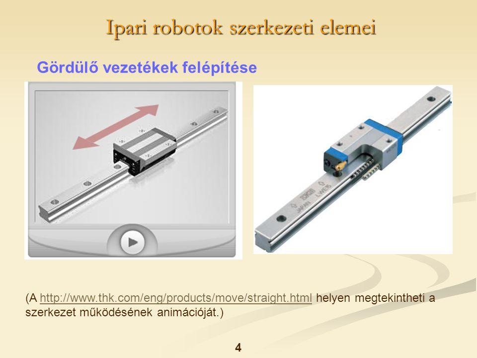 Ipari robotok szerkezeti elemei 4 Gördülő vezetékek felépítése (A http://www.thk.com/eng/products/move/straight.html helyen megtekintheti a szerkezet