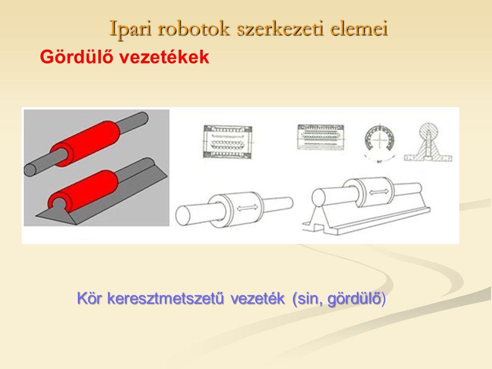 Ipari robotok szerkezeti elemei Gördülő vezetékek Kör keresztmetszetű vezeték (sin, gördülő Kör keresztmetszetű vezeték (sin, gördülő)