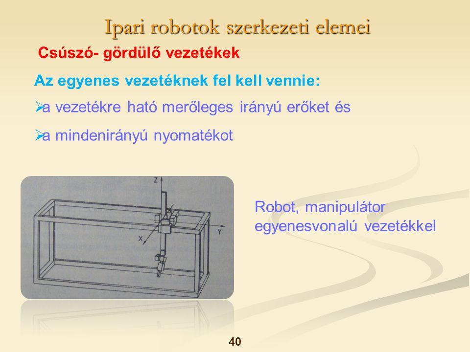 Ipari robotok szerkezeti elemei 40 Csúszó- gördülő vezetékek Az egyenes vezetéknek fel kell vennie:  a vezetékre ható merőleges irányú erőket és  a