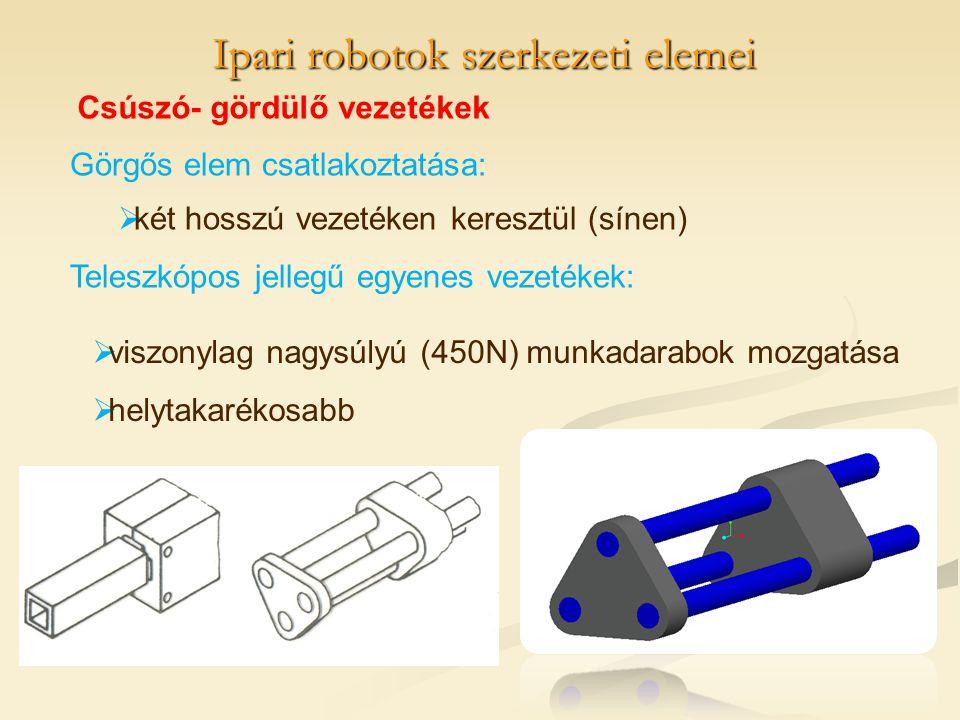 Ipari robotok szerkezeti elemei Csúszó- gördülő vezetékek Görgős elem csatlakoztatása:  két hosszú vezetéken keresztül (sínen) Teleszkópos jellegű eg