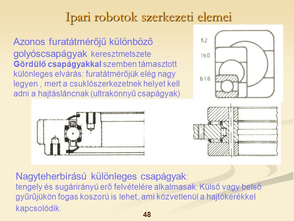 Ipari robotok szerkezeti elemei 48 Nagyteherbírású különleges csapágyak : tengely és sugárirányú erő felvételére alkalmasak. Külső vagy belső gyűrűjük