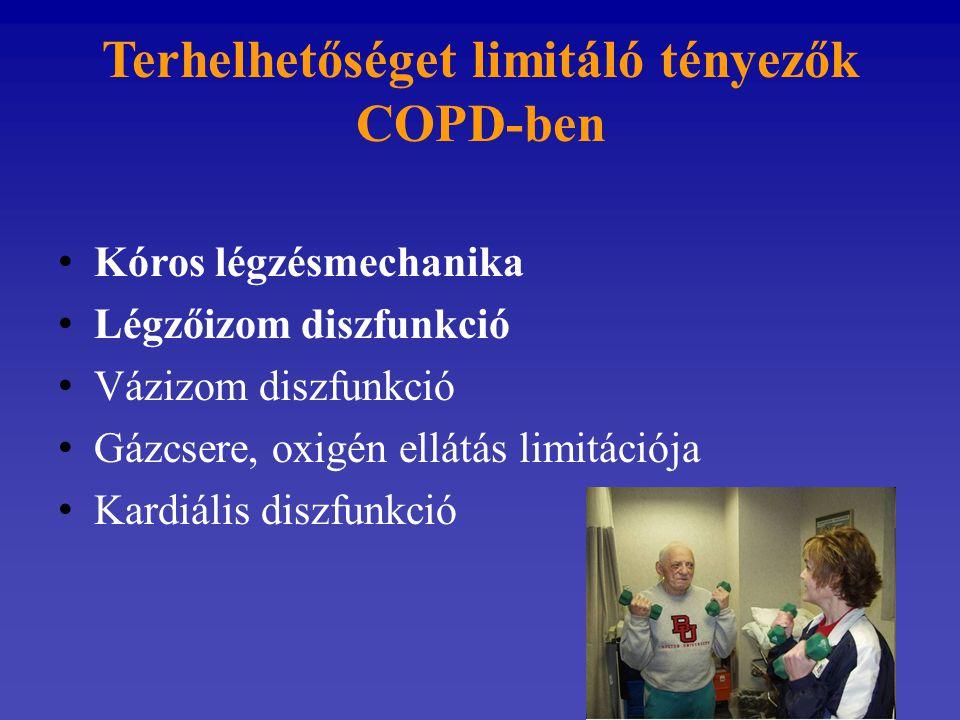 Terhelhetőséget limitáló tényezők COPD-ben Kóros légzésmechanika Légzőizom diszfunkció Vázizom diszfunkció Gázcsere, oxigén ellátás limitációja Kardiá
