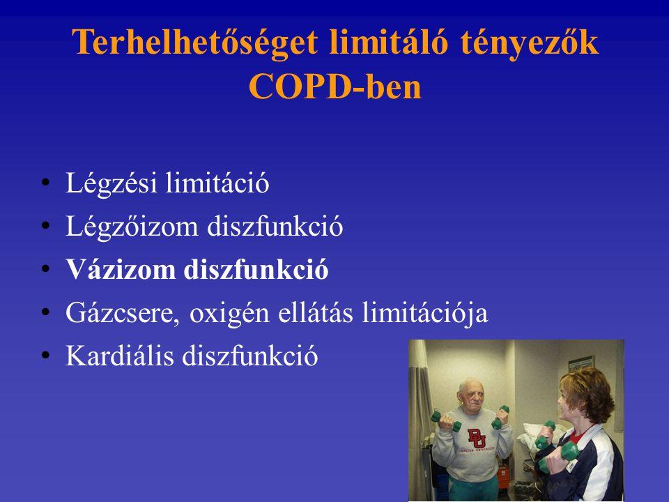 Terhelhetőséget limitáló tényezők COPD-ben Légzési limitáció Légzőizom diszfunkció Vázizom diszfunkció Gázcsere, oxigén ellátás limitációja Kardiális