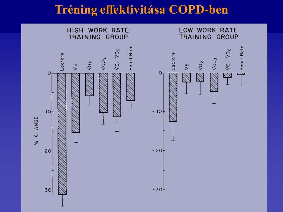 Tréning effektivitása COPD-ben Casaburi, ARRD 1991