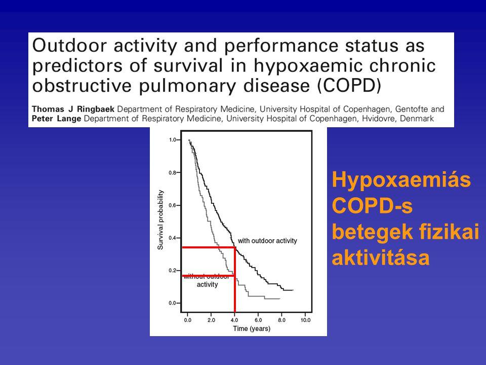 Hypoxaemiás COPD-s betegek fizikai aktivitása