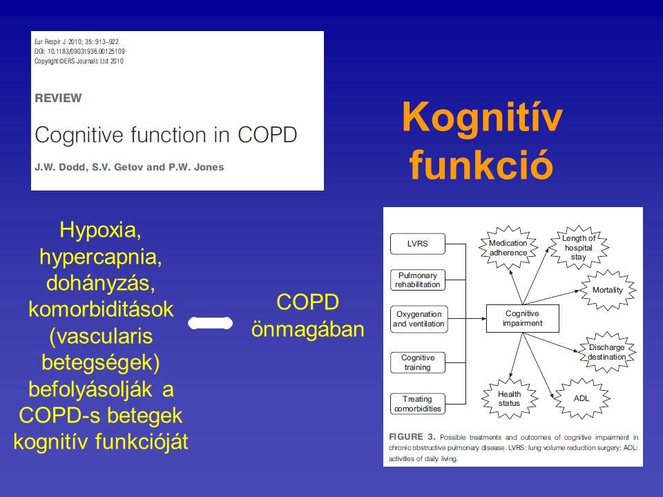 Hypoxia, hypercapnia, dohányzás, komorbiditások (vascularis betegségek) befolyásolják a COPD-s betegek kognitív funkcióját COPD önmagában Kognitív fun