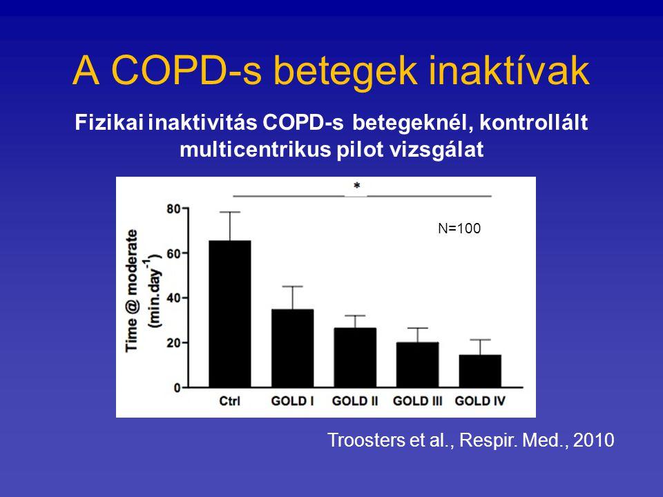 A COPD-s betegek inaktívak Fizikai inaktivitás COPD-s betegeknél, kontrollált multicentrikus pilot vizsgálat Troosters et al., Respir. Med., 2010 N=10