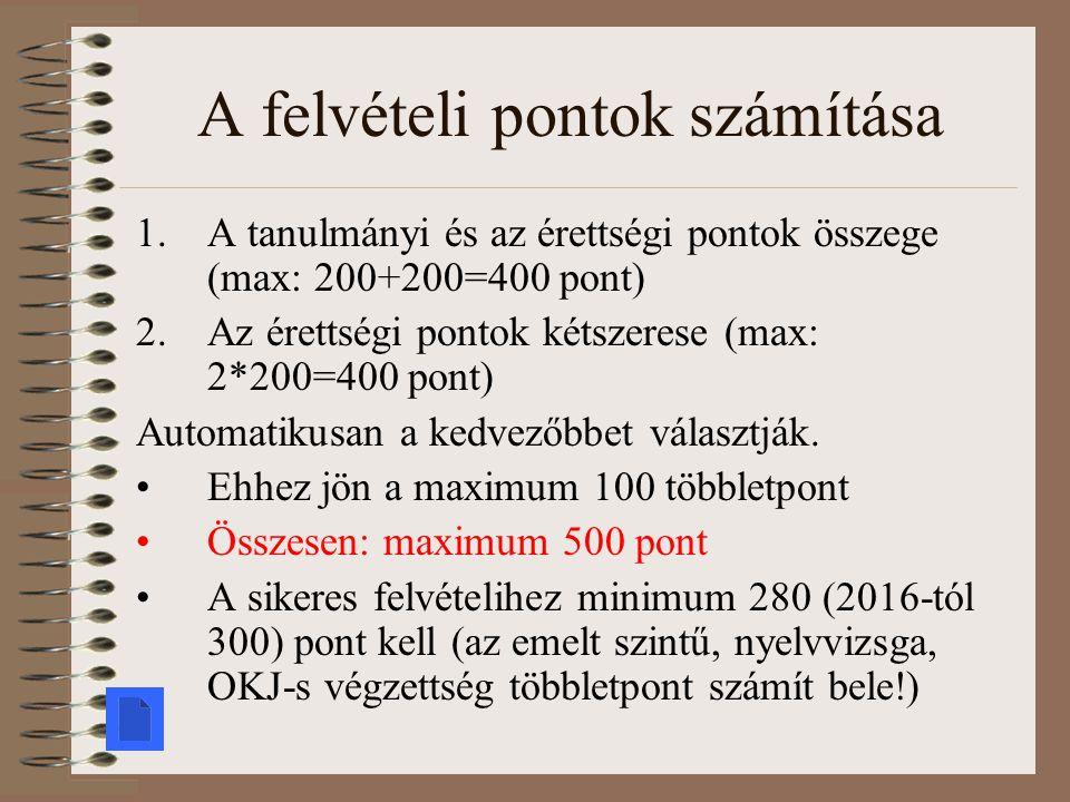 Eredmények OKTV, SZÉTV –1-10. hely 100 pont –11-20. hely 50 pont –21-30. hely 25 pont OSZTV 30 pont OKJ-s vizsga 24 pont Sport eredmény 10-50 pont (di