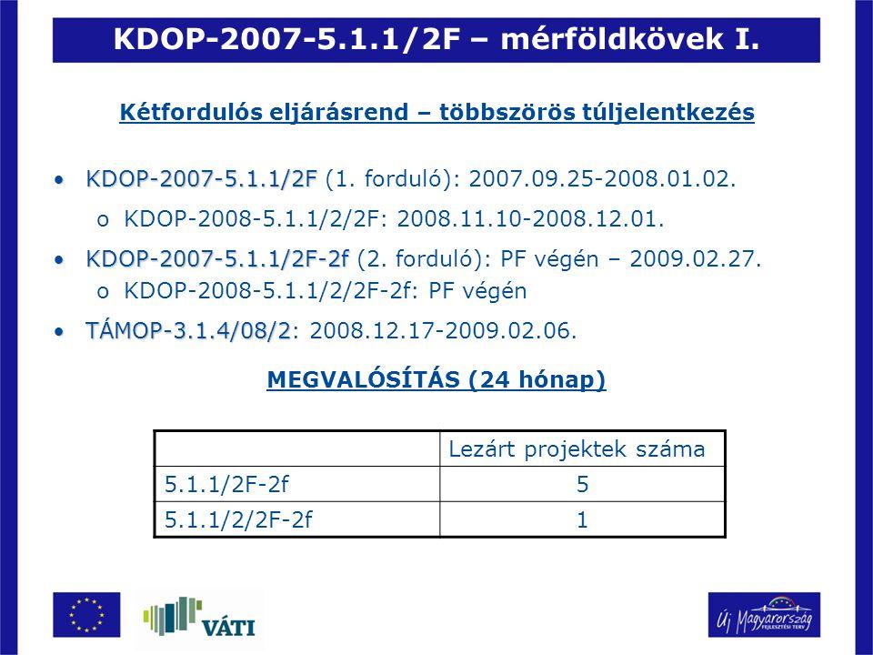 KDOP-2007-5.1.1/2F – mérföldkövek I.