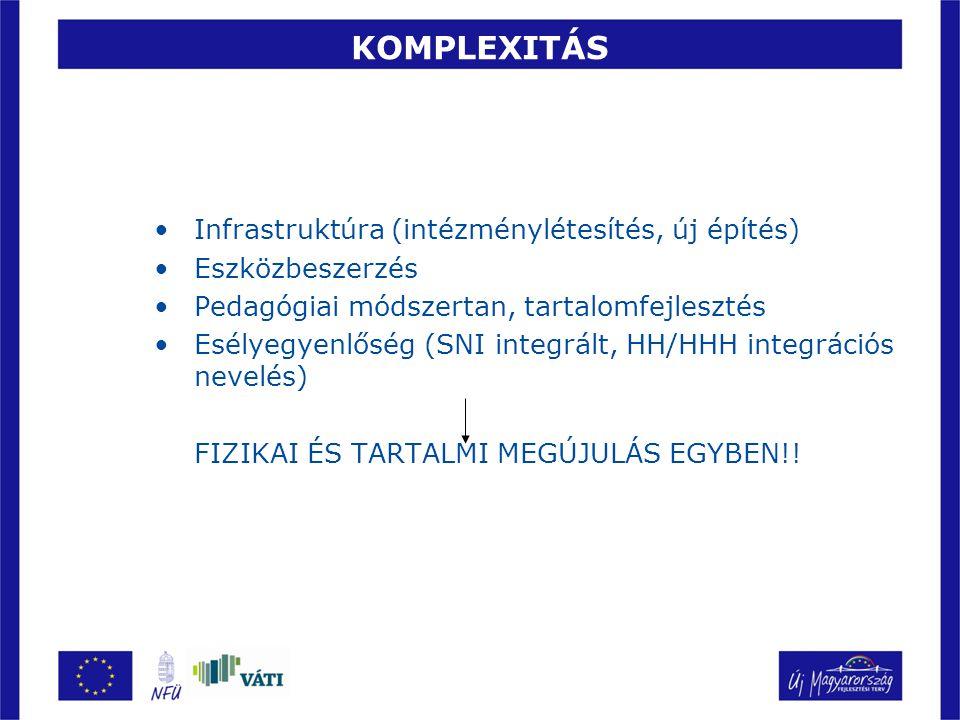 KOMPLEXITÁS Infrastruktúra (intézménylétesítés, új építés) Eszközbeszerzés Pedagógiai módszertan, tartalomfejlesztés Esélyegyenlőség (SNI integrált, HH/HHH integrációs nevelés) FIZIKAI ÉS TARTALMI MEGÚJULÁS EGYBEN!!