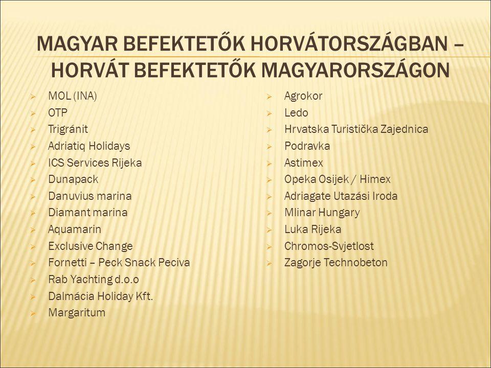 MAGYAR BEFEKTETŐK HORVÁTORSZÁGBAN – HORVÁT BEFEKTETŐK MAGYARORSZÁGON  MOL (INA)  OTP  Trigránit  Adriatiq Holidays  ICS Services Rijeka  Dunapac