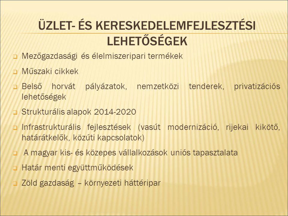 ÜZLET- ÉS KERESKEDELEMFEJLESZTÉSI LEHETŐSÉGEK  Mezőgazdasági és élelmiszeripari termékek  Műszaki cikkek  Belső horvát pályázatok, nemzetközi tende