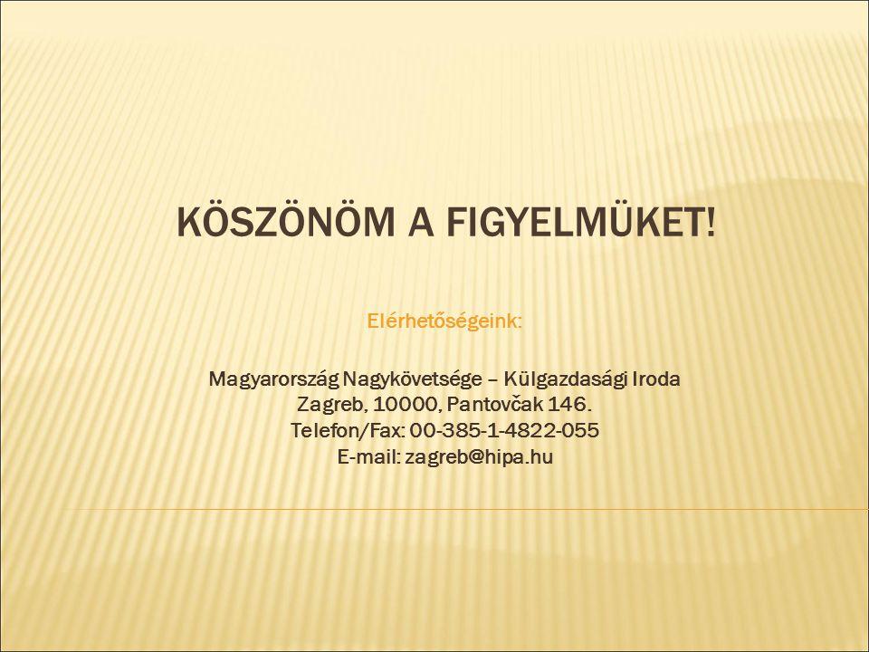 KÖSZÖNÖM A FIGYELMÜKET! Elérhetőségeink: Magyarország Nagykövetsége – Külgazdasági Iroda Zagreb, 10000, Pantovčak 146. Telefon/Fax: 00-385-1-4822-055