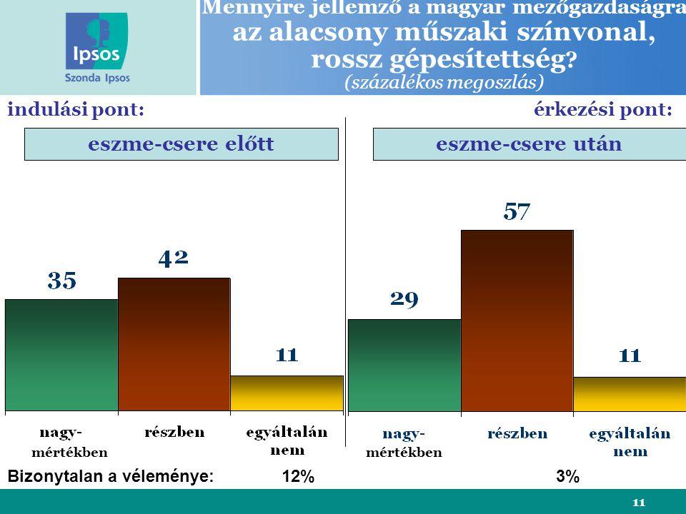 11 Mennyire jellemző a magyar mezőgazdaságra az alacsony műszaki színvonal, rossz gépesítettség .