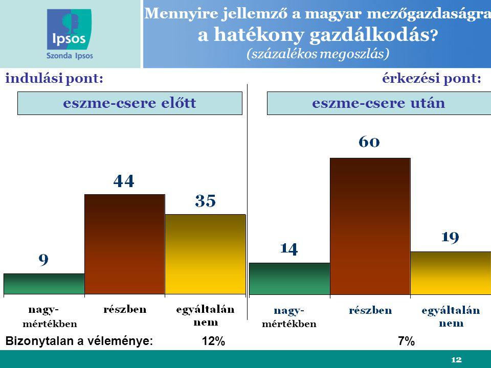 12 Mennyire jellemző a magyar mezőgazdaságra a hatékony gazdálkodás .